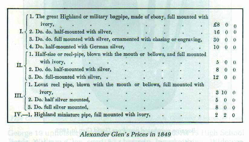 A Glen Prices