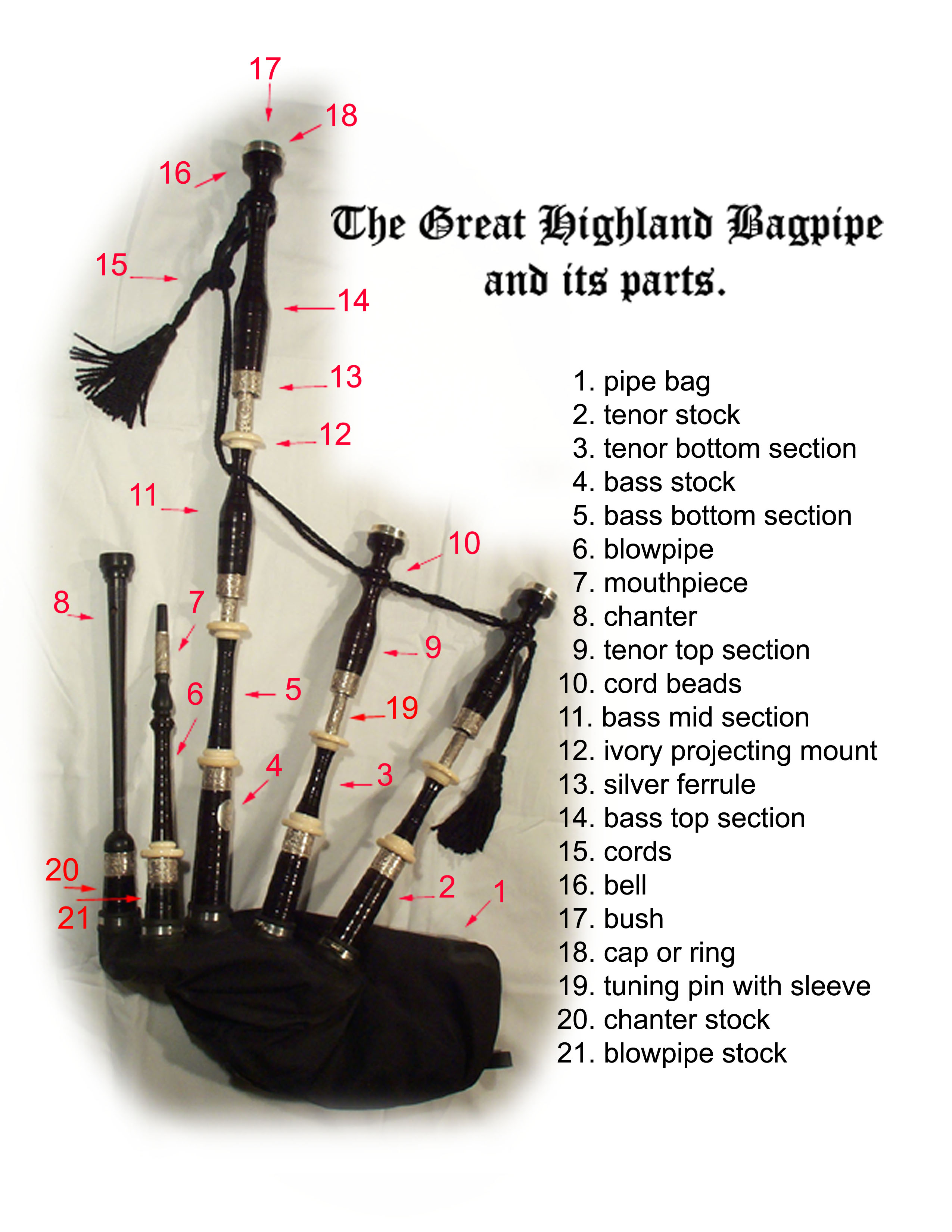 Bagpipe Parts2